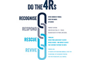Do the 4Rs